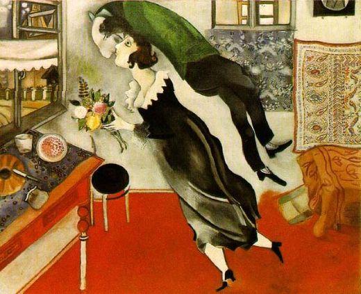 Marc Chagall birthday